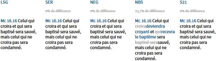 Mc.16.16.L